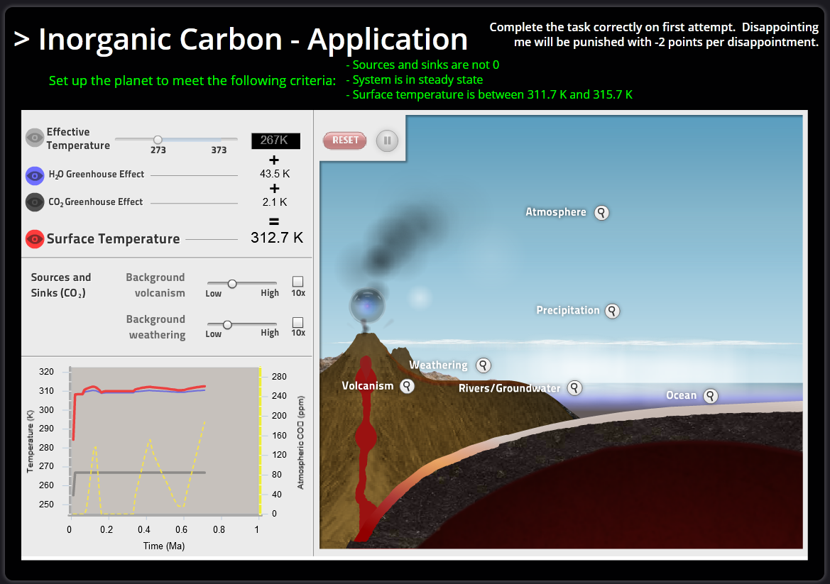 A simulator for manipulating the inorgarnic carbon cycle