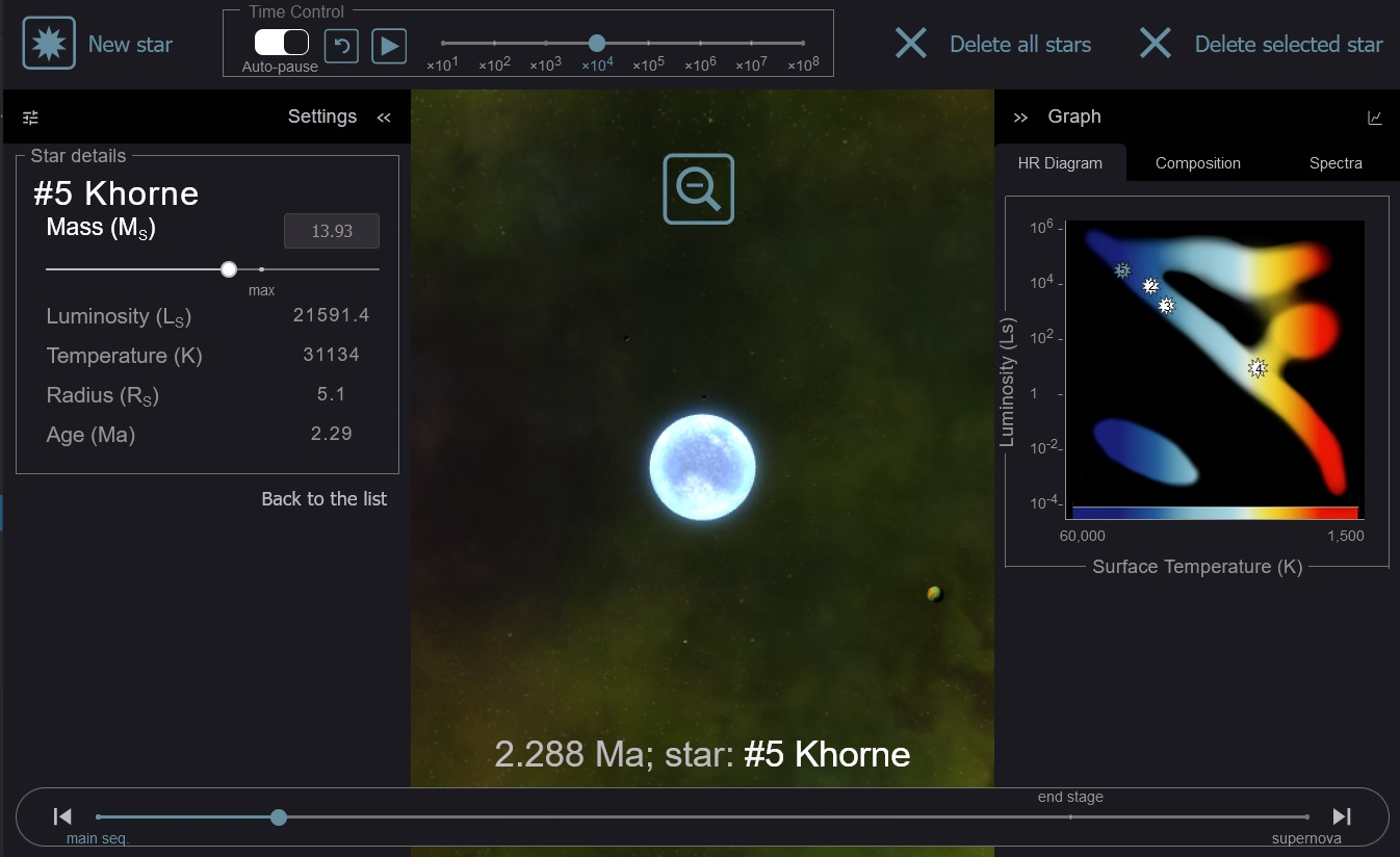 Simulator showing a newborn star with stellar statistics and location on the H-R diagram